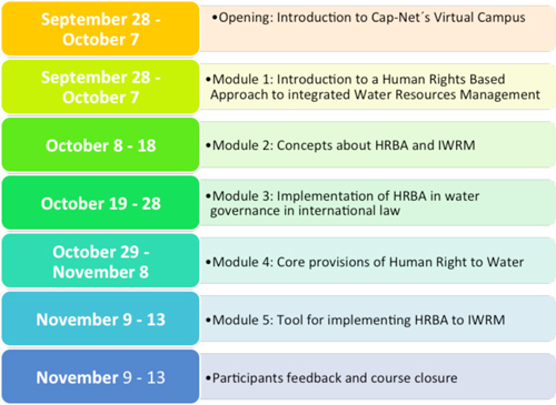 HRBA schedule